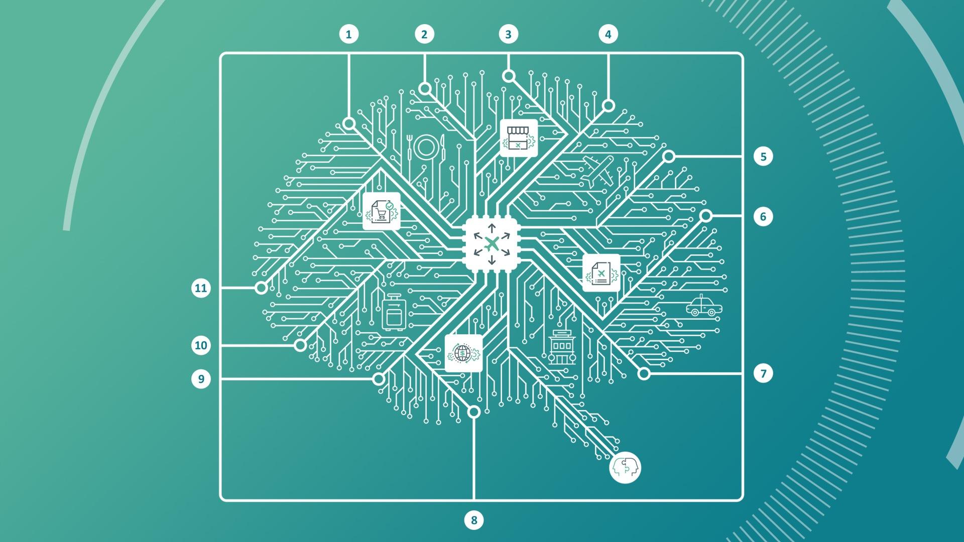 规划优先级和数字化转型项目治理